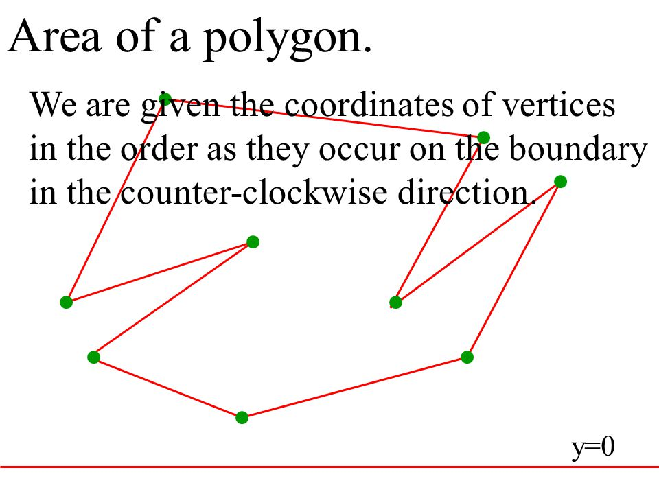Area of a polygon. y=0 We are given the coordinates of vertices in the order as they occur on the boundary in the counter-clockwise direction.