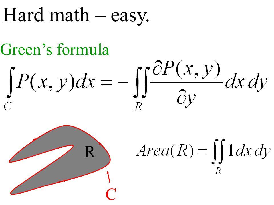 Hard math – easy. Green's formula R C