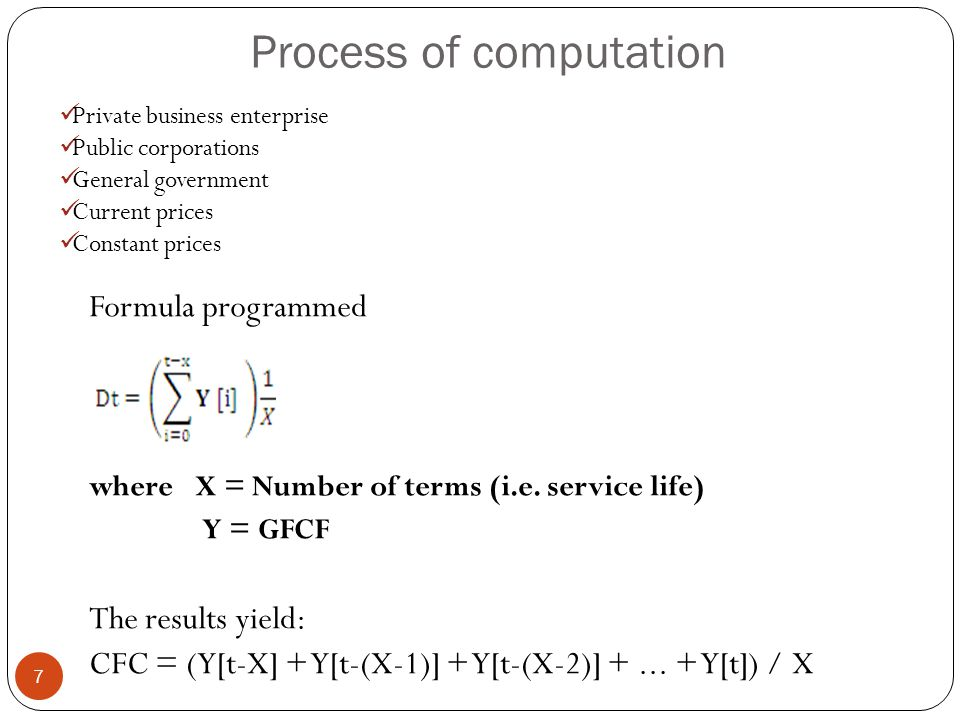 Process of computation Formula programmed where X = Number of terms (i.e.