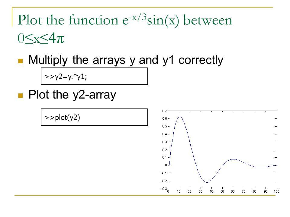 Plot the function e -x/3 sin(x) between 0 ≤ x ≤4π Multiply the arrays y and y1 correctly Plot the y2-array >>y2=y.*y1; >>plot(y2)