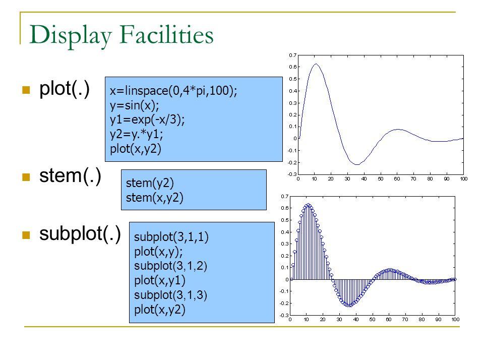 Display Facilities plot(.) stem(.) subplot(.) x=linspace(0,4*pi,100); y=sin(x); y1=exp(-x/3); y2=y.*y1; plot(x,y2) stem(y2) stem(x,y2) subplot(3,1,1) plot(x,y); subplot(3,1,2) plot(x,y1) subplot(3,1,3) plot(x,y2)