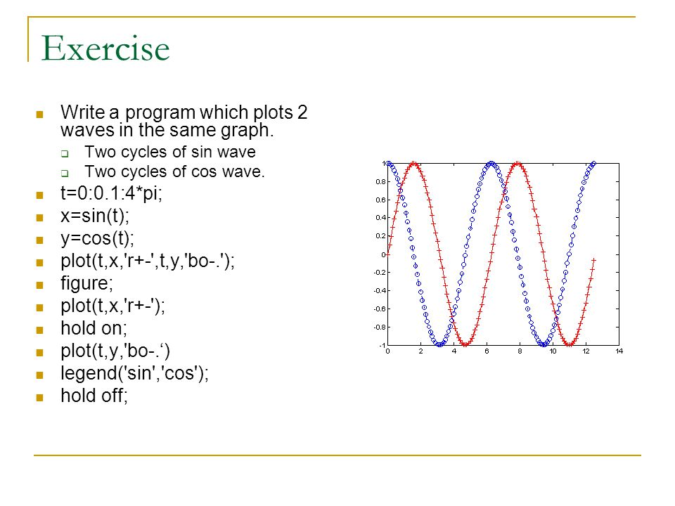 Exercise Write a program which plots 2 waves in the same graph.  Two cycles of sin wave  Two cycles of cos wave. t=0:0.1:4*pi; x=sin(t); y=cos(t); p