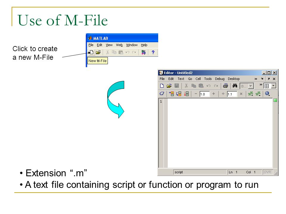 "Use of M-File Click to create a new M-File Extension "".m"" A text file containing script or function or program to run"