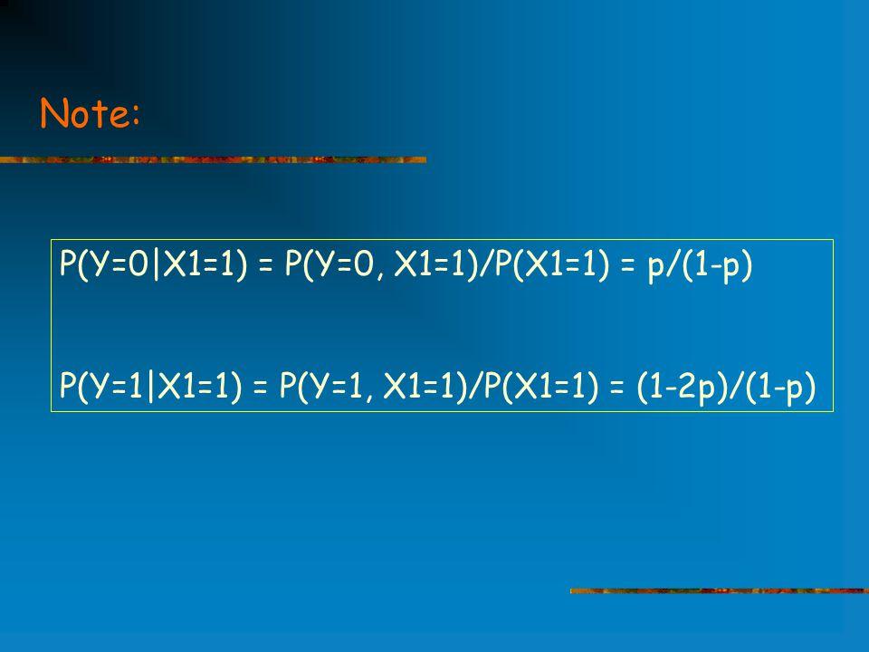 Note: P(Y=0|X1=1) = P(Y=0, X1=1)/P(X1=1) = p/(1-p) P(Y=1|X1=1) = P(Y=1, X1=1)/P(X1=1) = (1-2p)/(1-p)