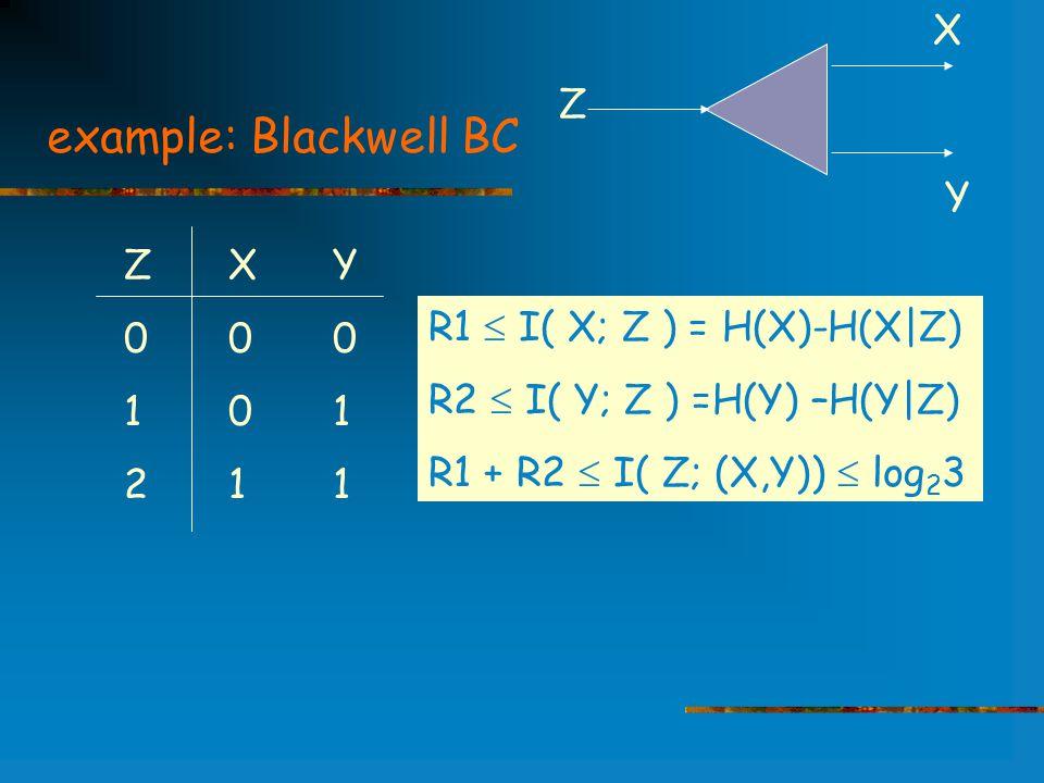example: Blackwell BC ZXY000101211ZXY000101211 R1  I( X; Z ) = H(X)-H(X|Z) R2  I( Y; Z ) =H(Y) –H(Y|Z) R1 + R2  I( Z; (X,Y))  log 2 3 X Z Y