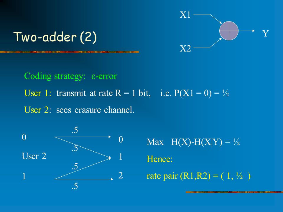 Two-adder (2) Coding strategy:  -error User 1: transmit at rate R = 1 bit, i.e.