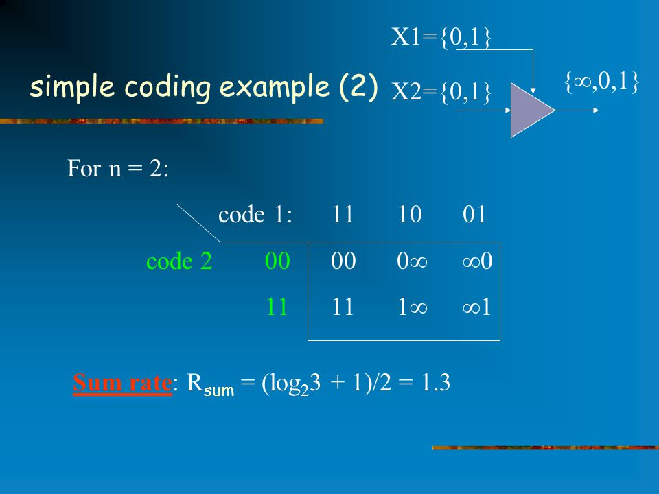 simple coding example (2) For n = 2: code 1:111001 code 200000   0 11111   1 Sum rate: R sum = (log 2 3 + 1)/2 = 1.3 X2={0,1} X1={0,1} { ,0,1}