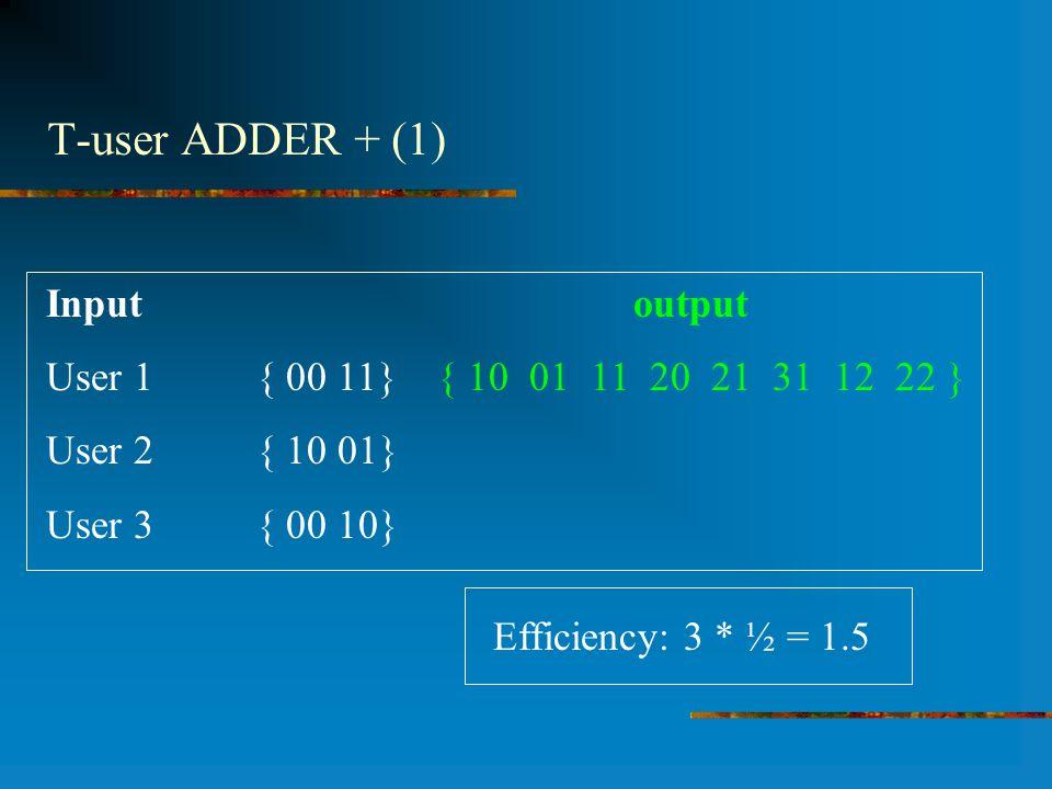 T-user ADDER + (1) Input output User 1{ 00 11} { 10 01 11 20 21 31 12 22 } User 2 { 10 01} User 3 { 00 10} Efficiency: 3 * ½ = 1.5