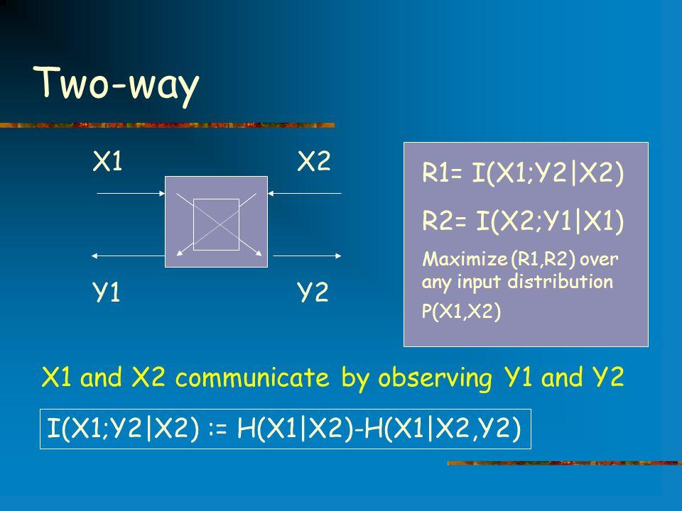 broadcast X Z Y Z transmits information to X different information to Y R1  I( X; Z ) R2  I( Y; Z ) R1 + R2  I( Z; (X,Y) ) = I( Z; X) + I(Z;Y X)