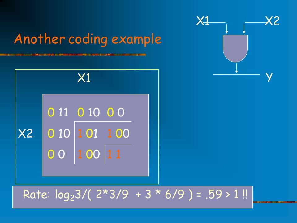 dependent inputs X1 and X2 P(X1=0, X2=0) = 0 P(X1=0, X2=1) = P(X1=1, X2=0) = p P(X1=1,X2=1) = 1-2p Then, P(X1=1) = P(X1=1, X2=0) + P(X1=1, X2=1) = 1-p.