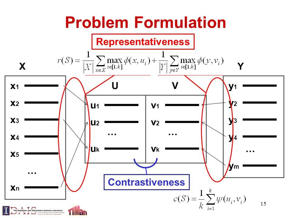 Problem Formulation 15 x1x1 x2x2 xnxn … x3x3 X x4x4 x5x5 y1y1 y2y2 ymym … y3y3 Y y4y4 u1u1 u2u2 ukuk … U v1v1 v2v2 vkvk … V Contrastiveness Representativeness