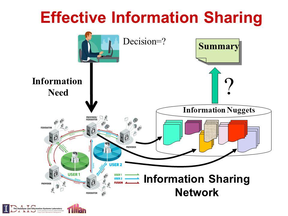Effective Information Sharing 2 Information Sharing Network Decision=.