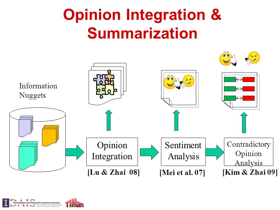 Opinion Integration & Summarization 3 Information Nuggets Opinion Integration Sentiment Analysis Contradictory Opinion Analysis [Lu & Zhai 08] [Mei et al.