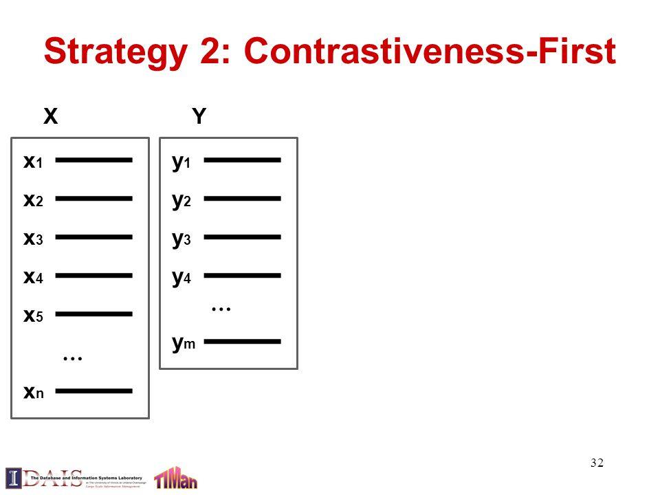 Strategy 2: Contrastiveness-First 32 x1x1 x2x2 xnxn … x3x3 X x4x4 x5x5 y1y1 y2y2 ymym … y3y3 Y y4y4