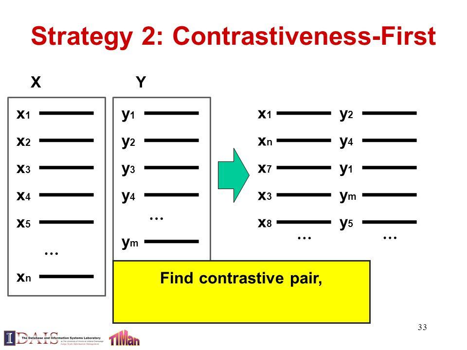 Strategy 2: Contrastiveness-First 33 x1x1 x2x2 xnxn … x3x3 X x4x4 x5x5 y1y1 y2y2 ymym … y3y3 Y y4y4 Find contrastive pair, x1x1 xnxn x7x7 x3x3 y2y2 y4y4 y1y1 ymym … … x8x8 y5y5