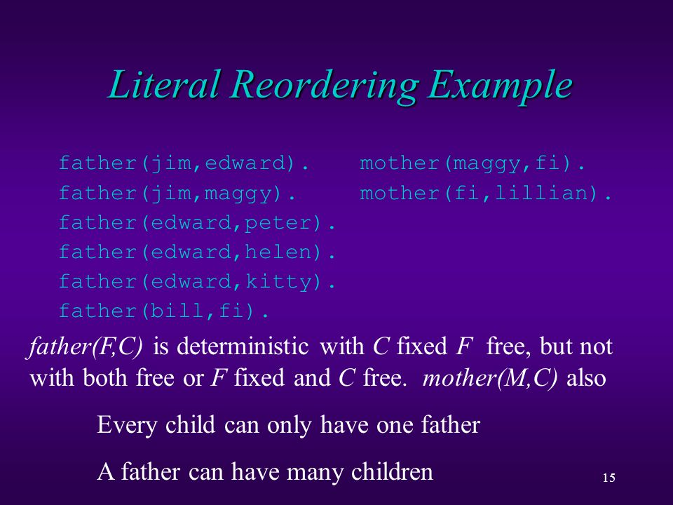 15 Literal Reordering Example father(jim,edward). father(jim,maggy). father(edward,peter). father(edward,helen). father(edward,kitty). father(bill,fi)