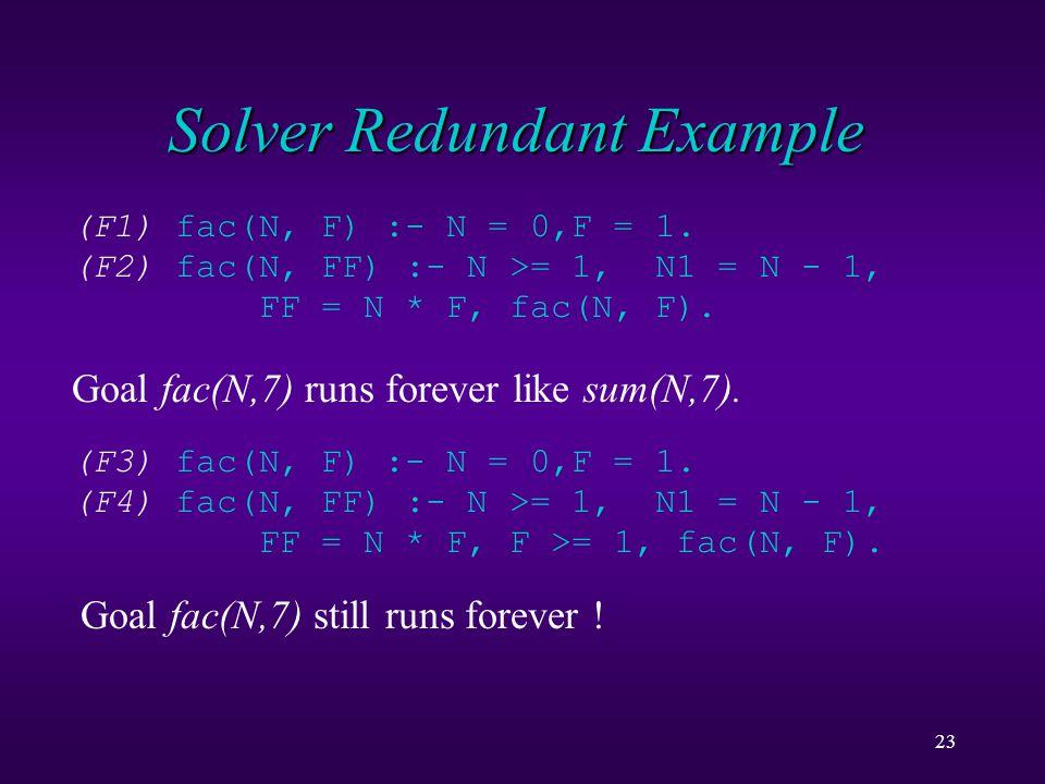 23 Solver Redundant Example (F1) fac(N, F) :- N = 0,F = 1.