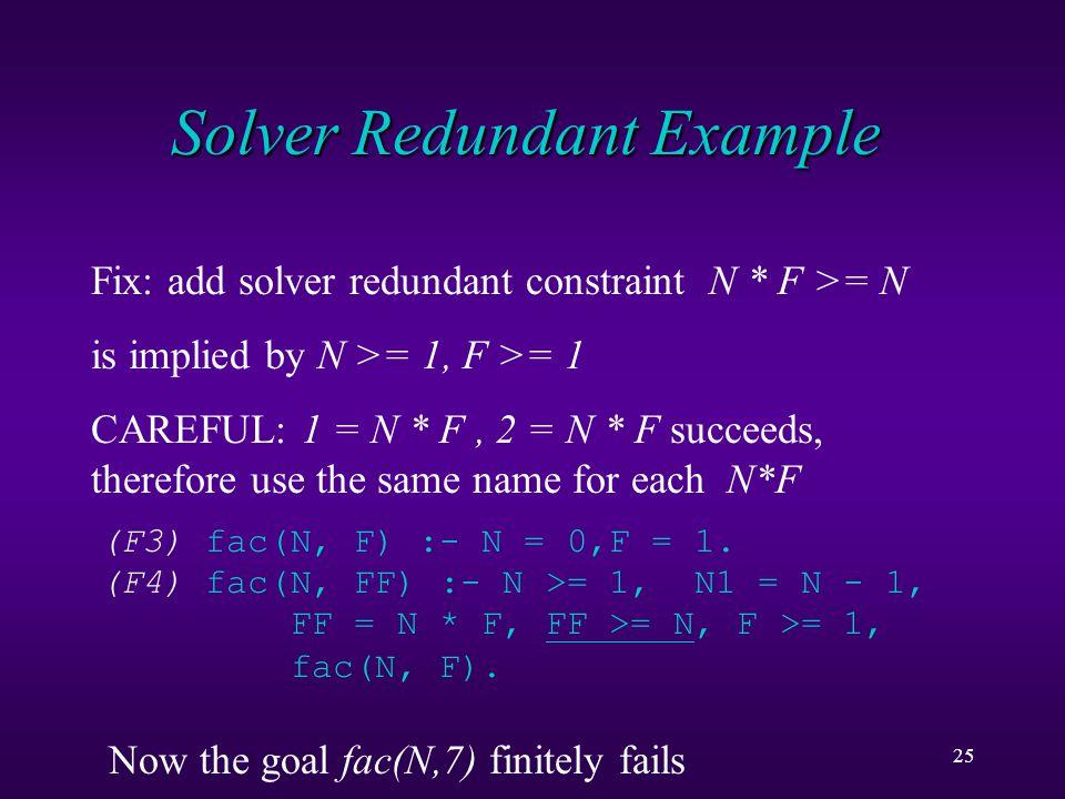 25 Solver Redundant Example (F3) fac(N, F) :- N = 0,F = 1.