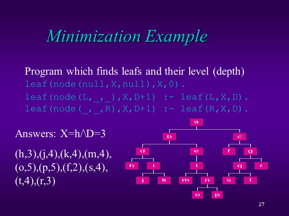 27 Minimization Example Program which finds leafs and their level (depth) leaf(node(null,X,null),X,0). leaf(node(L,_,_),X,D+1) :- leaf(L,X,D). leaf(no