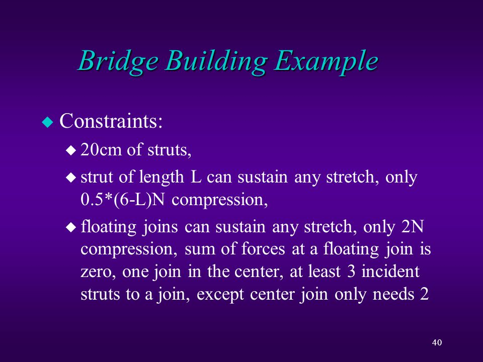 40 Bridge Building Example u Constraints: u 20cm of struts, u strut of length L can sustain any stretch, only 0.5*(6-L)N compression, u floating joins
