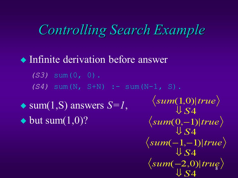 8 Controlling Search Example u Infinite derivation before answer u sum(1,S) answers S=1, u but sum(1,0)? (S3) sum(0, 0). (S4) sum(N, S+N) :- sum(N-1,