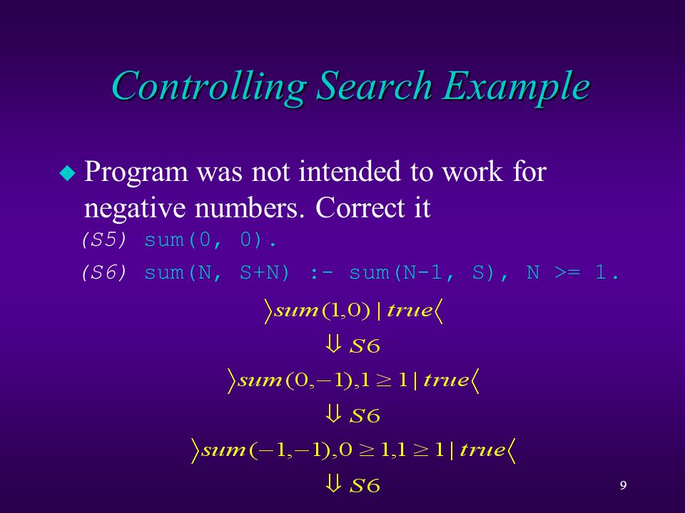 9 Controlling Search Example u Program was not intended to work for negative numbers. Correct it (S5) sum(0, 0). (S6) sum(N, S+N) :- sum(N-1, S), N >=