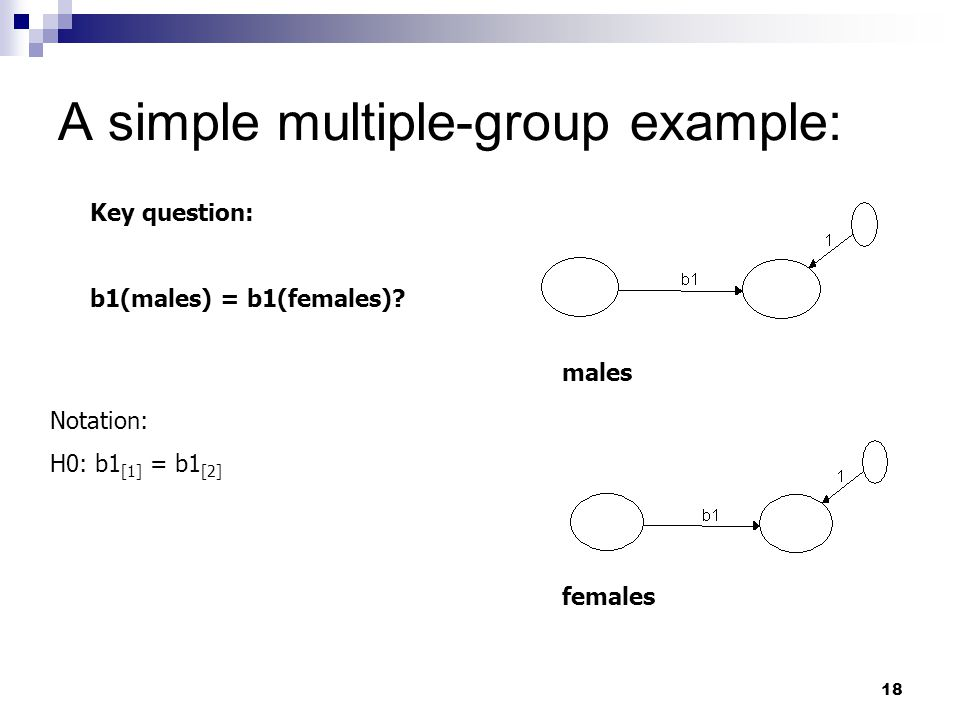 18 A simple multiple-group example: males females Key question: b1(males) = b1(females).
