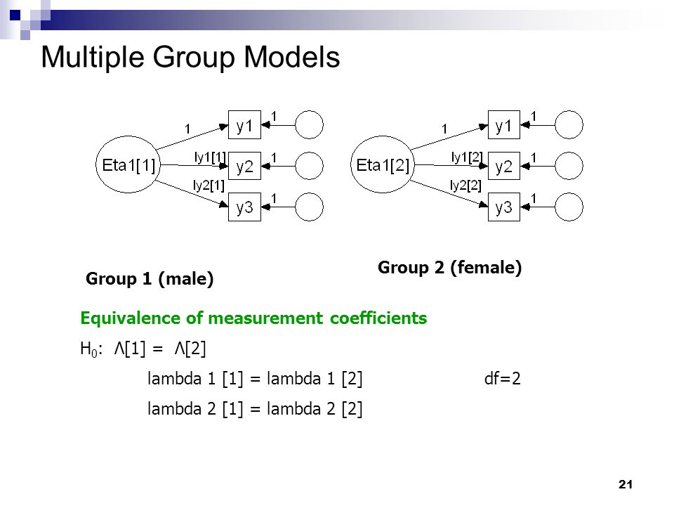 21 Multiple Group Models Group 1 (male) Group 2 (female) Equivalence of measurement coefficients H 0 : Λ[1] = Λ[2] lambda 1 [1] = lambda 1 [2]df=2 lambda 2 [1] = lambda 2 [2]