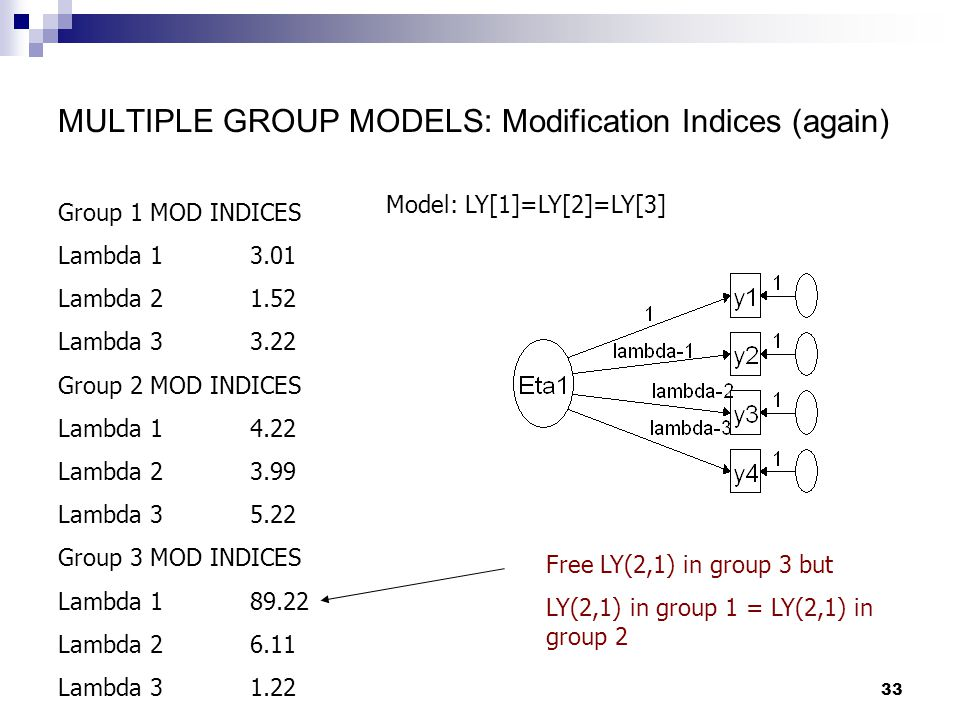 33 MULTIPLE GROUP MODELS: Modification Indices (again) Group 1 MOD INDICES Lambda 13.01 Lambda 21.52 Lambda 33.22 Group 2 MOD INDICES Lambda 14.22 Lambda 23.99 Lambda 35.22 Group 3 MOD INDICES Lambda 189.22 Lambda 26.11 Lambda 31.22 Model: LY[1]=LY[2]=LY[3] Free LY(2,1) in group 3 but LY(2,1) in group 1 = LY(2,1) in group 2