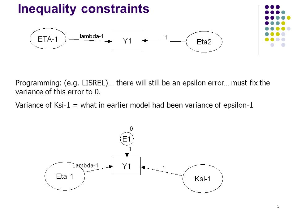 5 Inequality constraints Programming: (e.g.