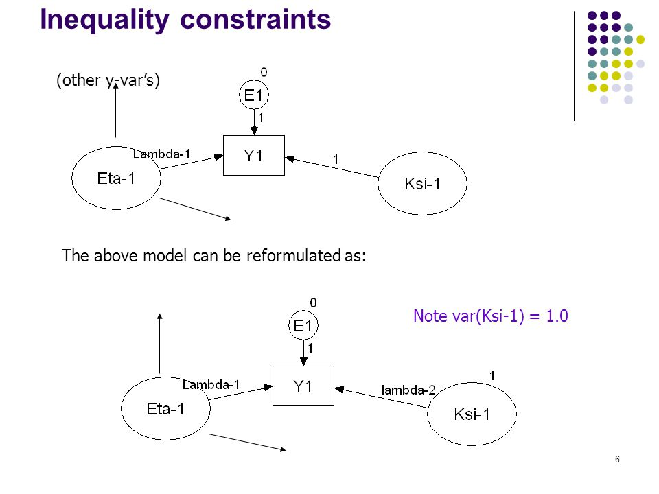6 Inequality constraints The above model can be reformulated as: Note var(Ksi-1) = 1.0 (other y-var's)