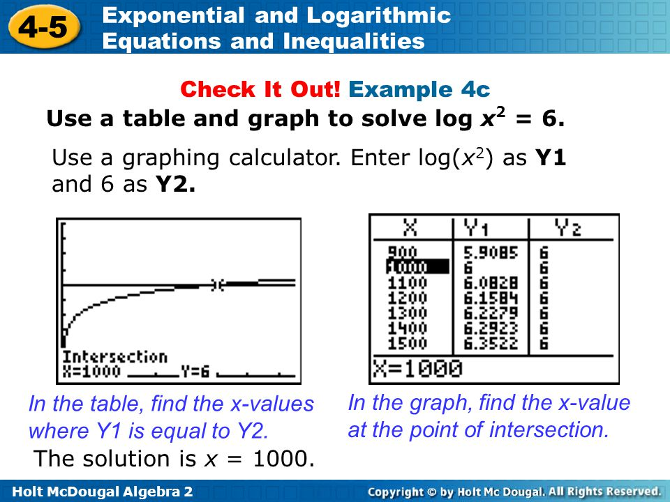 Holt McDougal Algebra 2 4-5 Exponential and Logarithmic Equations and Inequalities In the table, find the x-values where Y1 is equal to Y2. In the gra