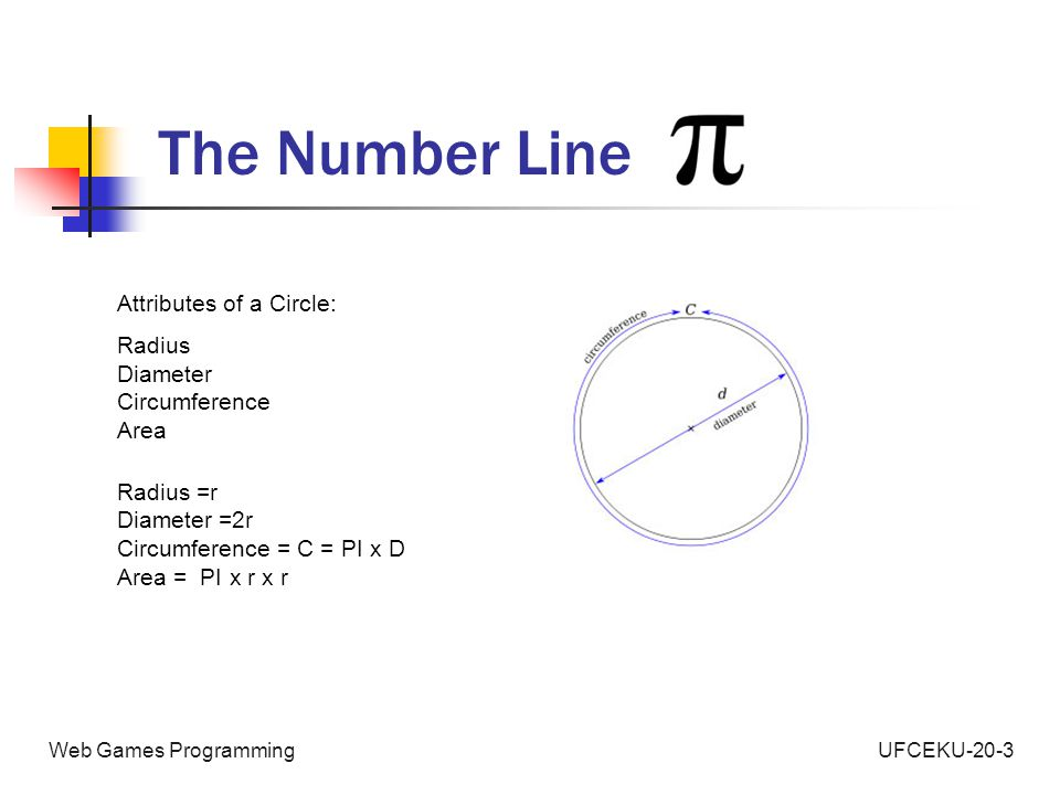 UFCEKU-20-3Web Games Programming The Number Line Attributes of a Circle: Radius Diameter Circumference Area Radius =r Diameter =2r Circumference = C = PI x D Area = PI x r x r