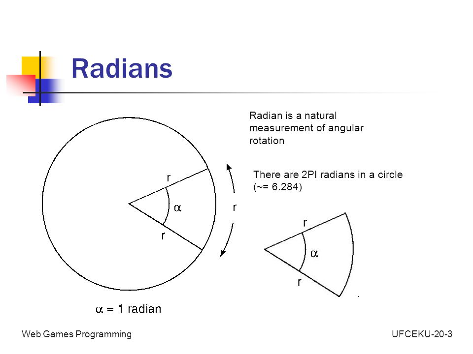 UFCEKU-20-3Web Games Programming Radians Radian is a natural measurement of angular rotation There are 2PI radians in a circle (~= 6.284)
