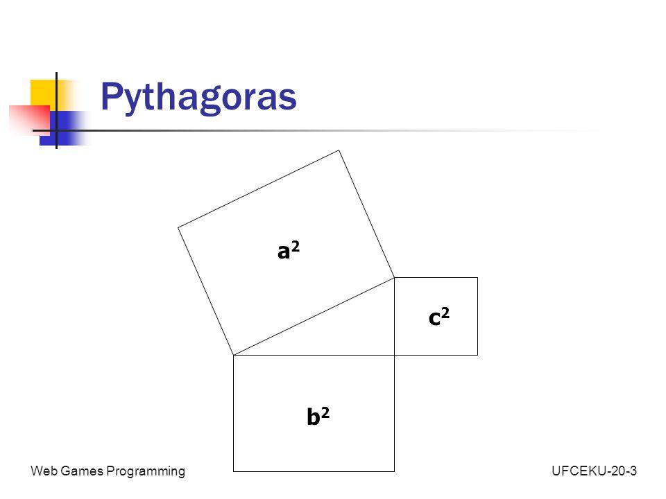 UFCEKU-20-3Web Games Programming Pythagoras a2a2 b2b2 c2c2