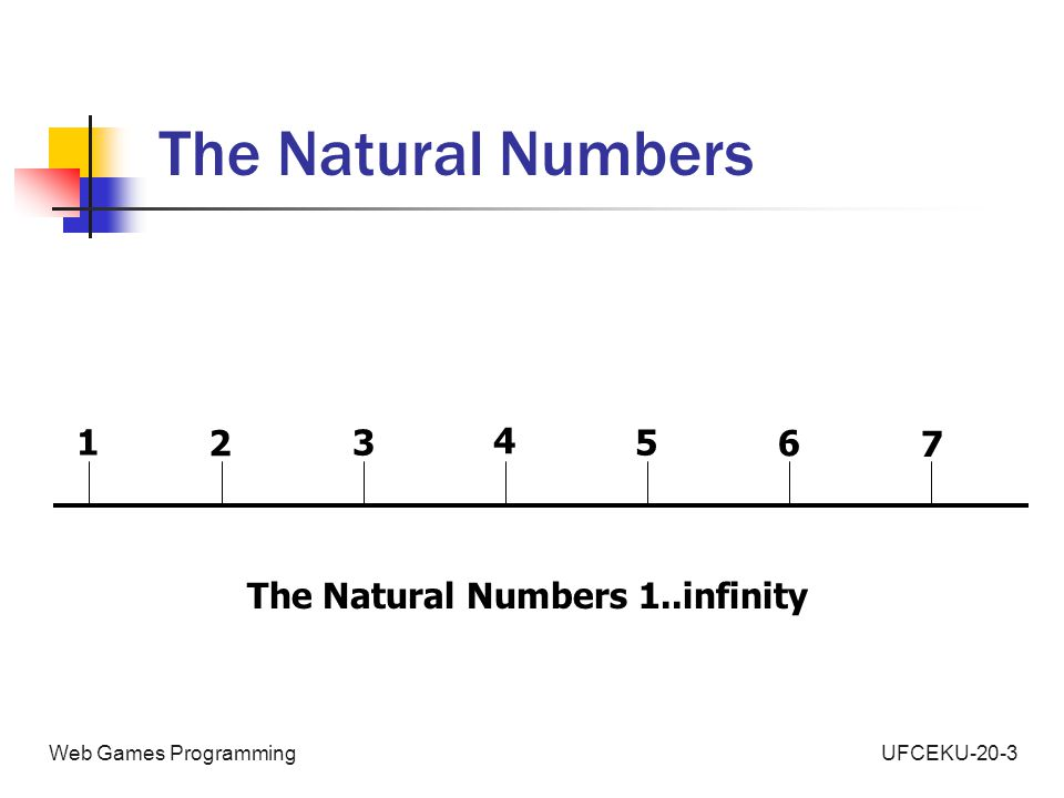UFCEKU-20-3Web Games Programming The Natural Numbers 1 2 3 4 5 6 7 The Natural Numbers 1..infinity