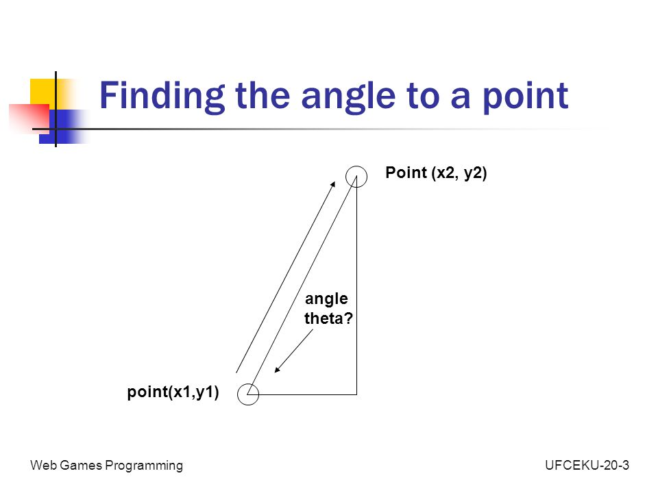 UFCEKU-20-3Web Games Programming Finding the angle to a point point(x1,y1) Point (x2, y2) angle theta