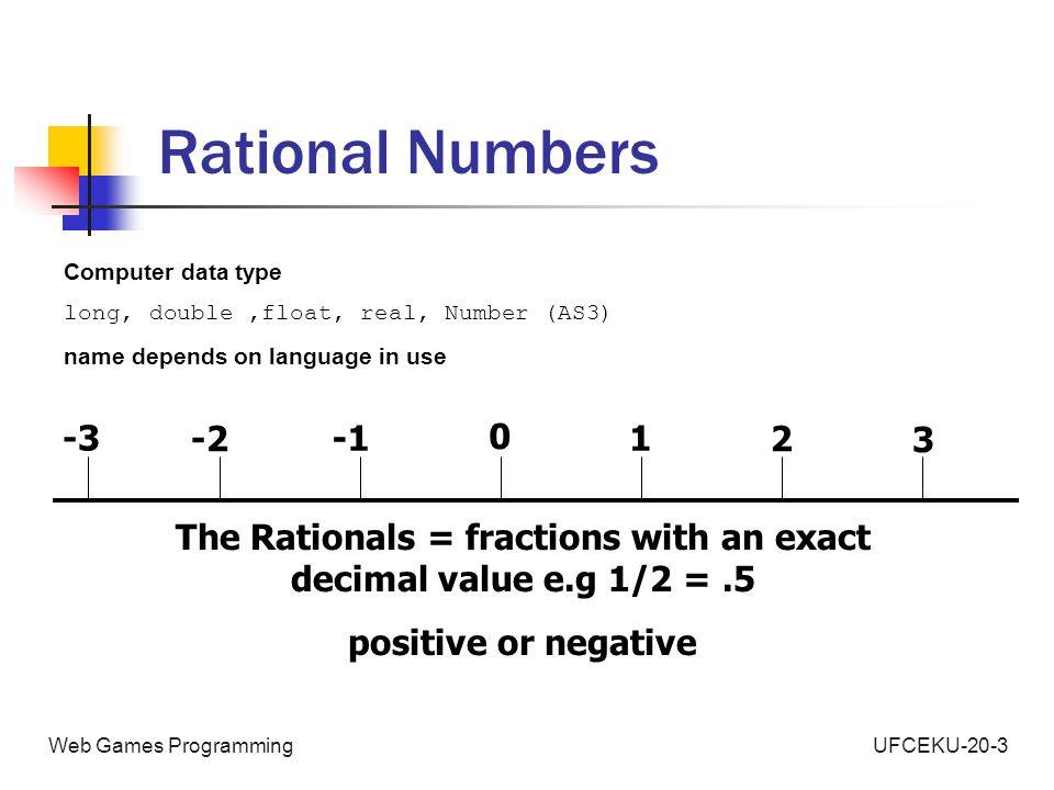 UFCEKU-20-3Web Games Programming Rational Numbers -3 -2 0 1 2 3 The Rationals = fractions with an exact decimal value e.g 1/2 =.5 positive or negative Computer data type long, double,float, real, Number (AS3) name depends on language in use