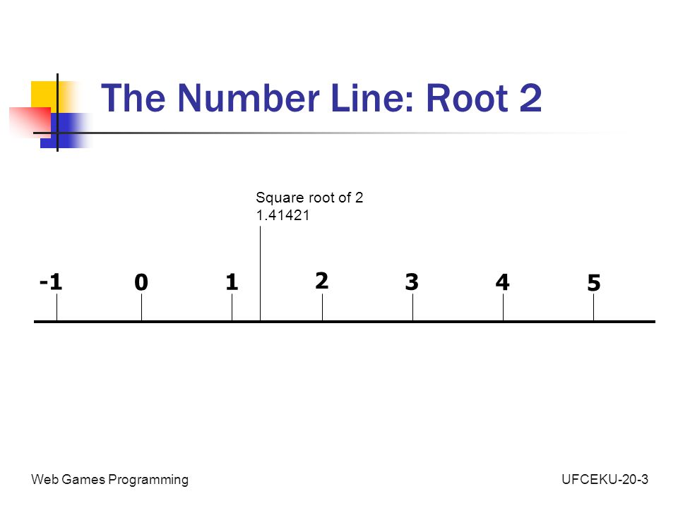 UFCEKU-20-3Web Games Programming The Number Line: Root 2 0 1 2 3 4 5 Square root of 2 1.41421