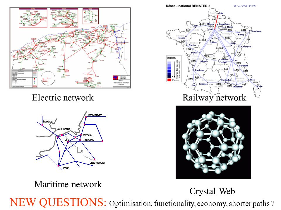 Electric networkRailway network Maritime network Crystal Web NEW QUESTIONS: Optimisation, functionality, economy, shorter paths ?