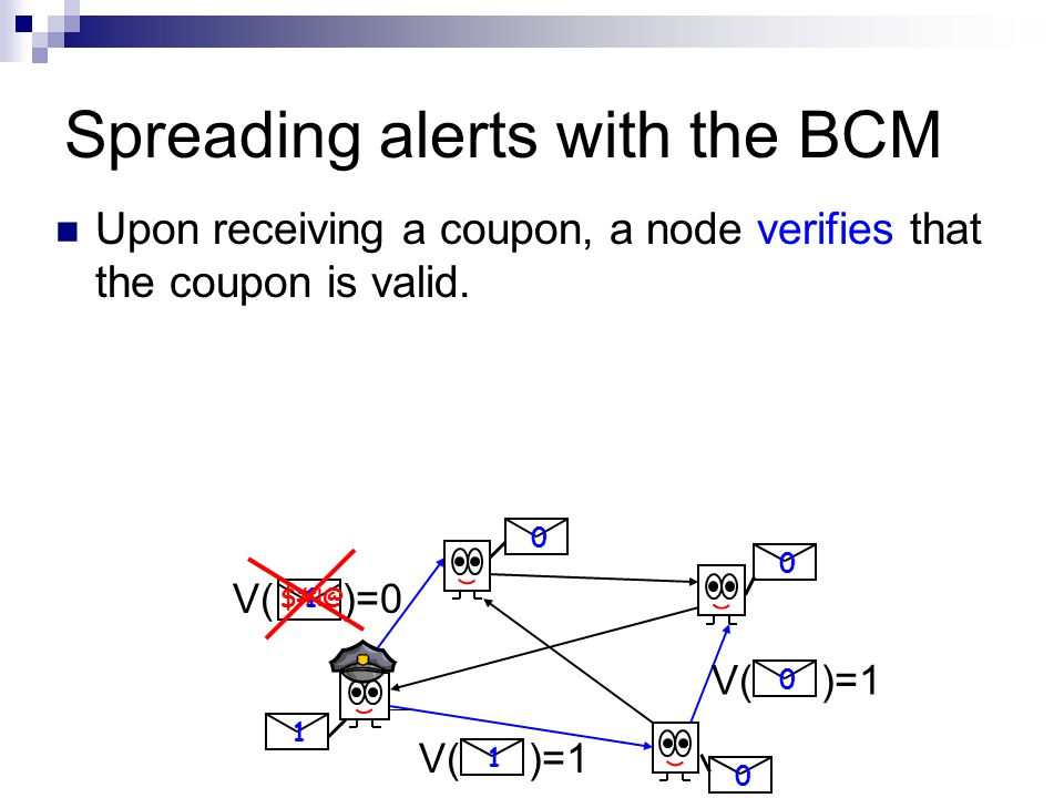 Spreading alerts with the BCM Upon receiving a coupon, a node verifies that the coupon is valid. 0 1 1 0 0 0 $#!@ 1 V( )=0 V( )=1