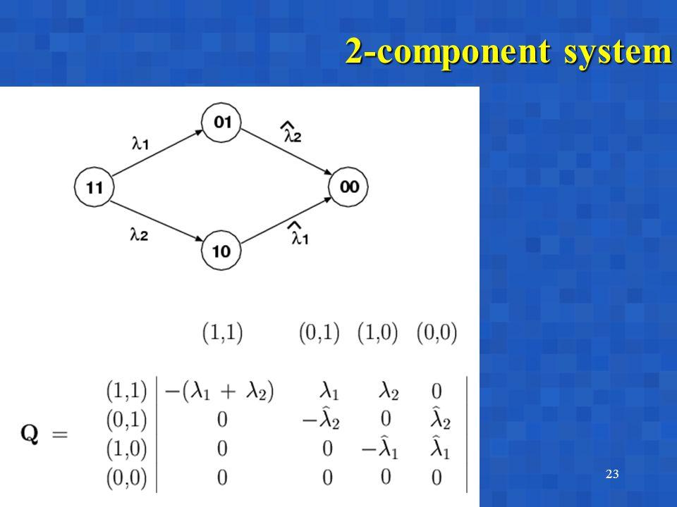 A. BobbioReggio Emilia, June 17-18, 200323 2-component system