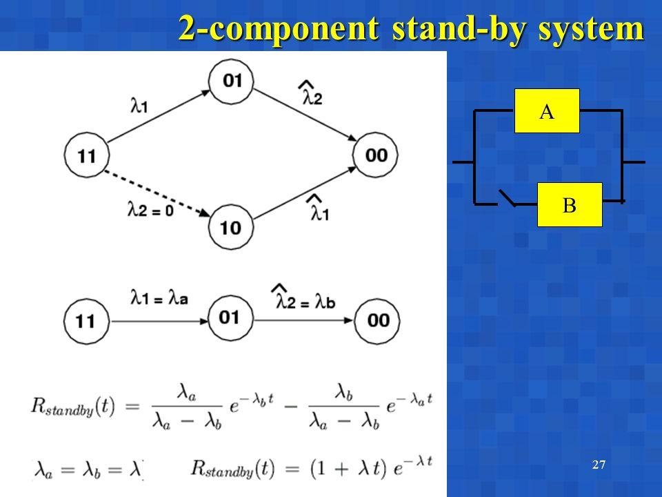A. BobbioReggio Emilia, June 17-18, 200327 2-component stand-by system A B