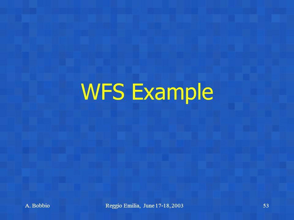 A. BobbioReggio Emilia, June 17-18, 200353 WFS Example