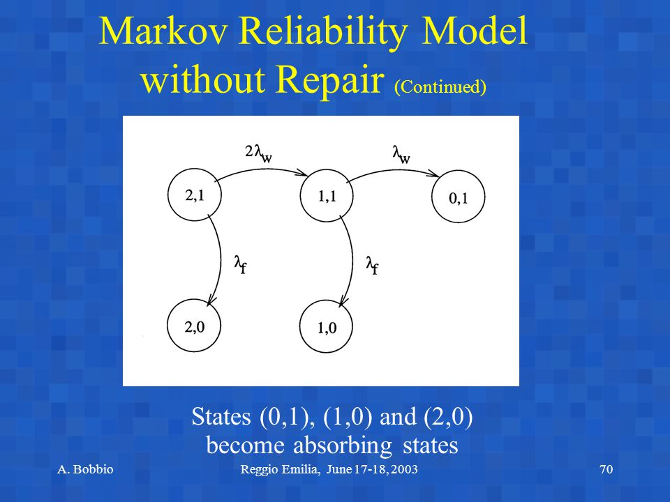 A. BobbioReggio Emilia, June 17-18, 200370 Markov Reliability Model without Repair (Continued) States (0,1), (1,0) and (2,0) become absorbing states