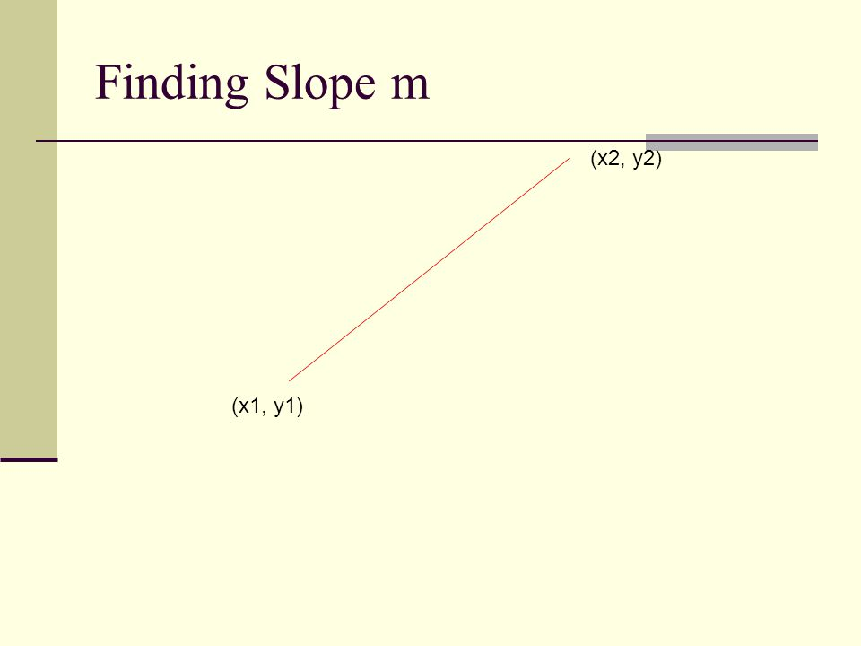 Finding Slope m (x2, y2) (x1, y1)