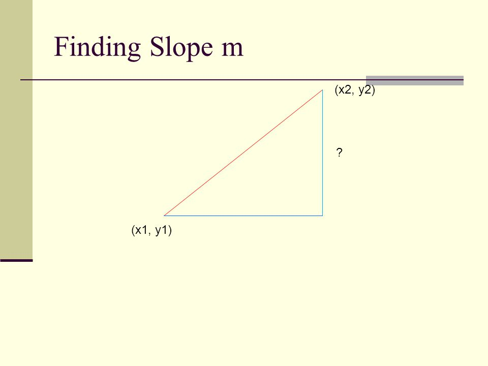 Finding Slope m (x2, y2) (x1, y1) ?