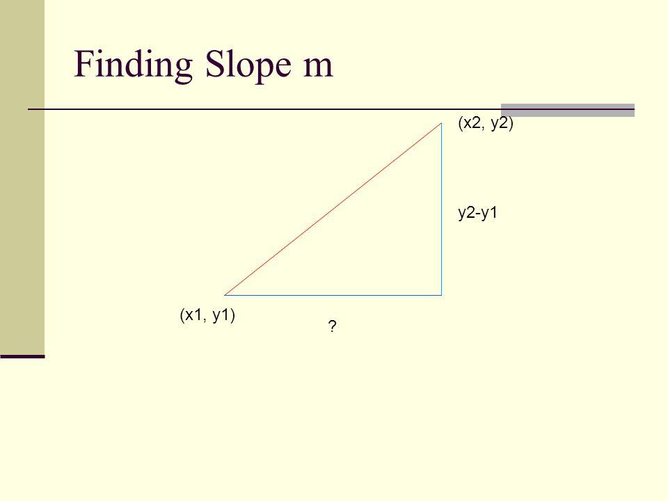 Finding Slope m (x2, y2) (x1, y1) y2-y1