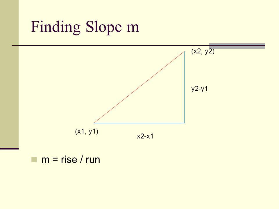 Finding Slope m m = rise / run (x2, y2) (x1, y1) y2-y1 x2-x1