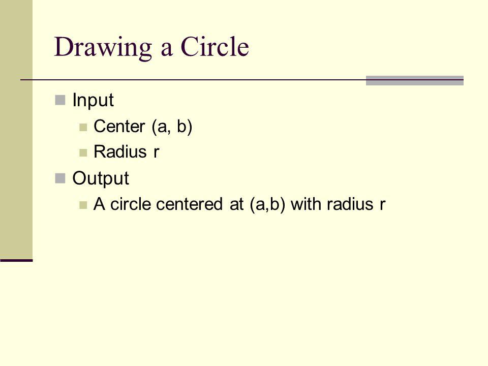 Input Center (a, b) Radius r Output A circle centered at (a,b) with radius r